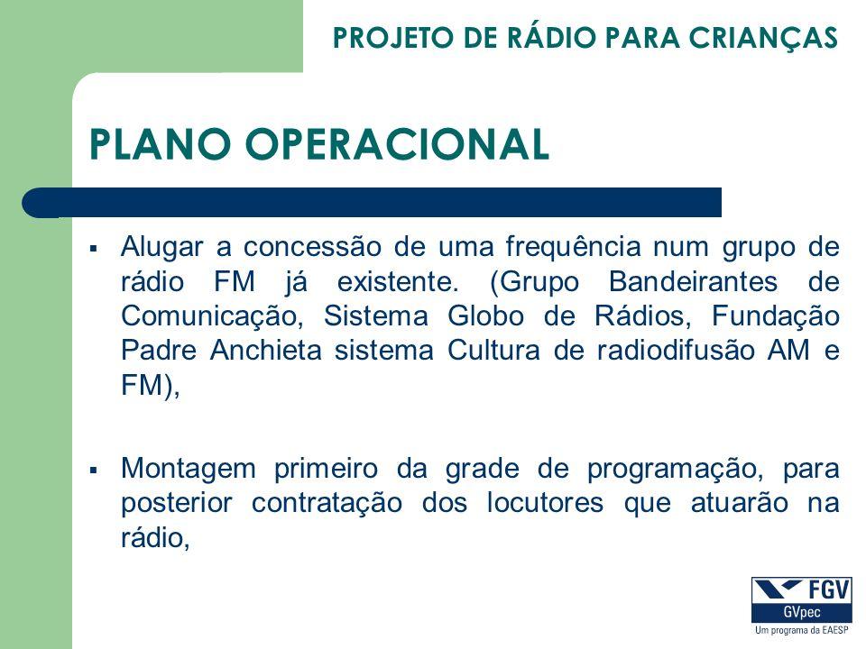 PROJETO DE RÁDIO PARA CRIANÇAS PLANO OPERACIONAL Alugar a concessão de uma frequência num grupo de rádio FM já existente. (Grupo Bandeirantes de Comun