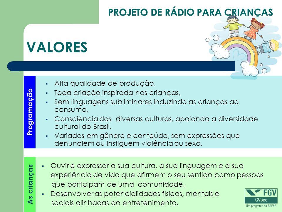 PROJETO DE RÁDIO PARA CRIANÇAS Ouvir e expressar a sua cultura, a sua linguagem e a sua experiência de vida que afirmem o seu sentido como pessoas que