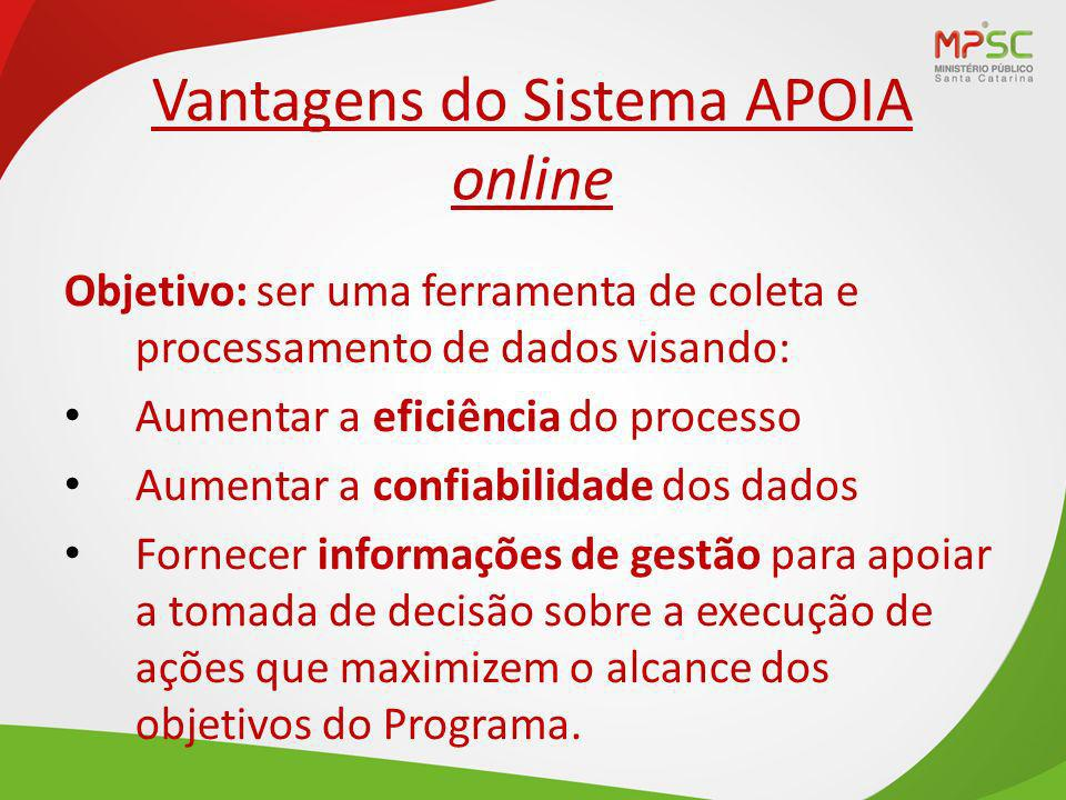 Link do Vídeo do APOIA http://www.youtube.com/watch?v=rrJyTi_Vt_Y &feature=youtu.be