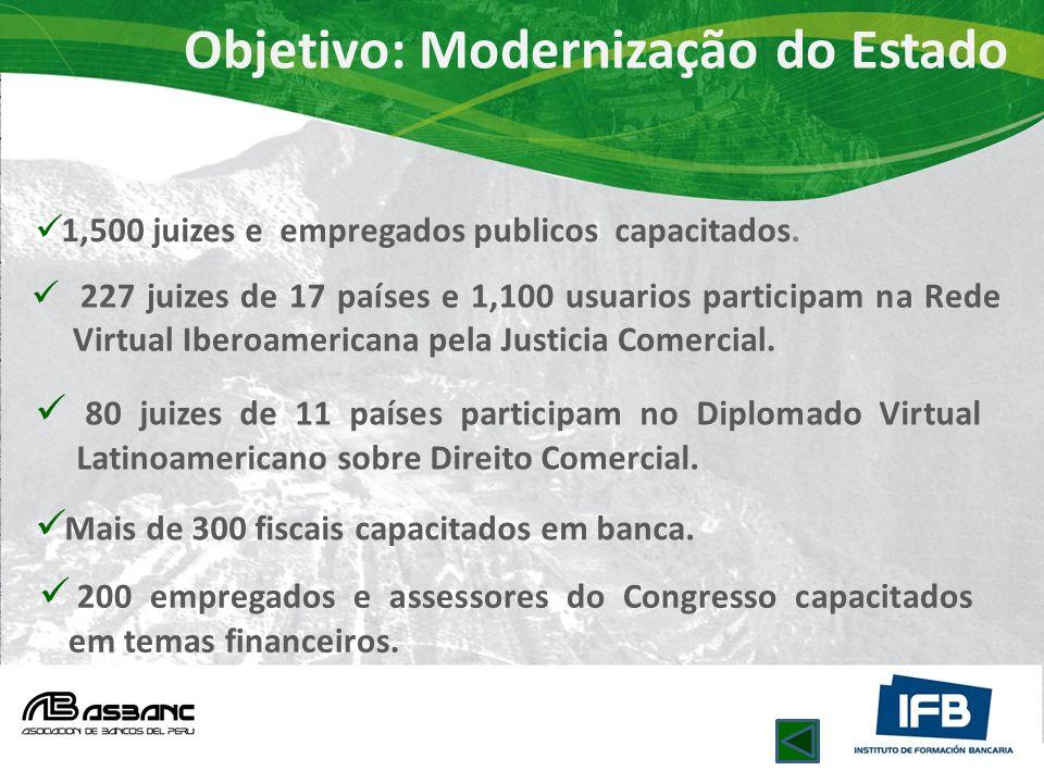 Objetivo: Modernização do Estado 1,500 juizes e empregados publicos capacitados. 227 juizes de 17 países e 1,100 usuarios participam na Rede Virtual I
