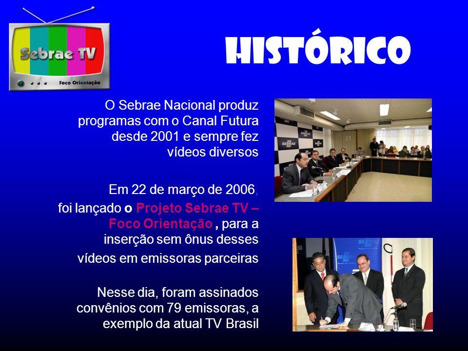 HISTÓRICO O Sebrae Nacional produz programas com o Canal Futura desde 2001 e sempre fez vídeos diversos Em 22 de março de 2006, foi lançado o Projeto