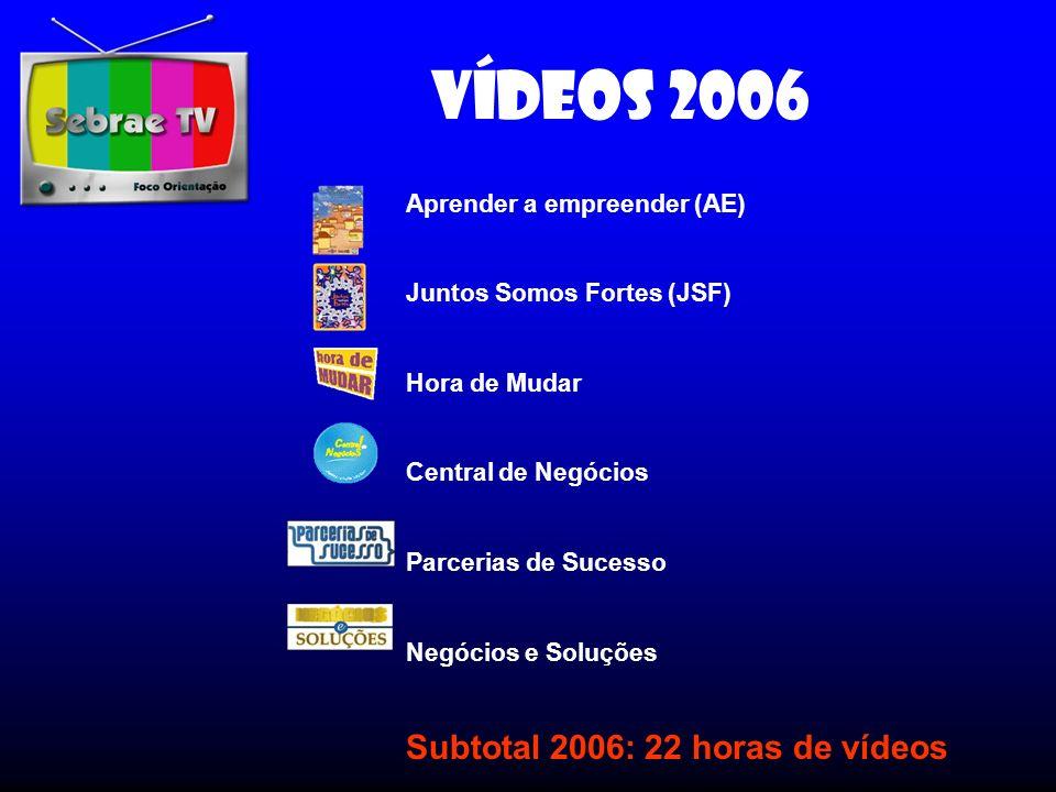 Vídeos 2006 Aprender a empreender (AE) Juntos Somos Fortes (JSF) Hora de Mudar Central de Negócios Parcerias de Sucesso Negócios e Soluções Subtotal 2