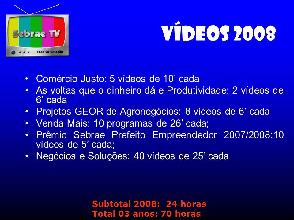 Vídeos 2008 Comércio Justo: 5 vídeos de 10 cada As voltas que o dinheiro dá e Produtividade: 2 vídeos de 6 cada Projetos GEOR de Agronegócios: 8 vídeo