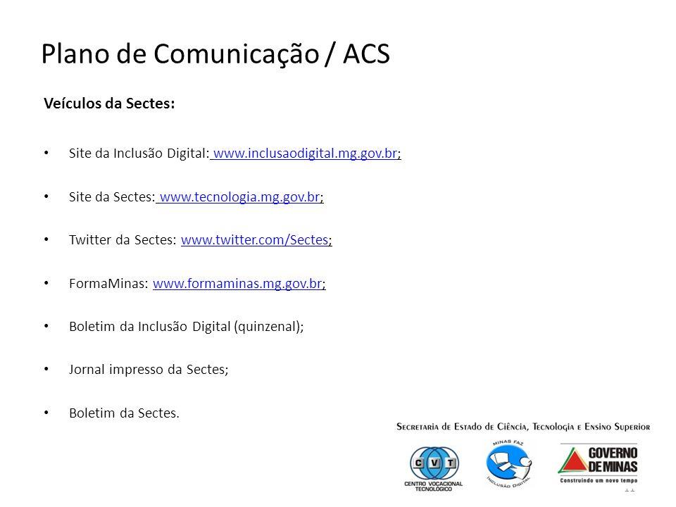 11 Plano de Comunicação / ACS Veículos da Sectes: Site da Inclusão Digital: www.inclusaodigital.mg.gov.br;www.inclusaodigital.mg.gov.br Site da Sectes: www.tecnologia.mg.gov.br;www.tecnologia.mg.gov.br Twitter da Sectes: www.twitter.com/Sectes;www.twitter.com/Sectes FormaMinas: www.formaminas.mg.gov.br;www.formaminas.mg.gov.br Boletim da Inclusão Digital (quinzenal); Jornal impresso da Sectes; Boletim da Sectes.