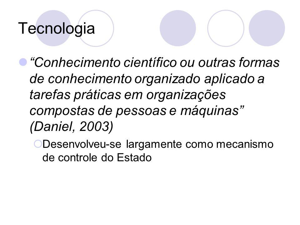 Tecnologia Conhecimento científico ou outras formas de conhecimento organizado aplicado a tarefas práticas em organizações compostas de pessoas e máqu