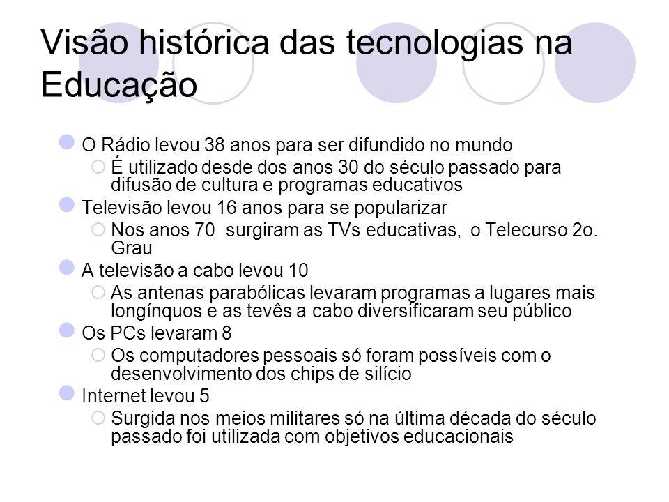 Visão histórica das tecnologias na Educação O Rádio levou 38 anos para ser difundido no mundo É utilizado desde dos anos 30 do século passado para dif