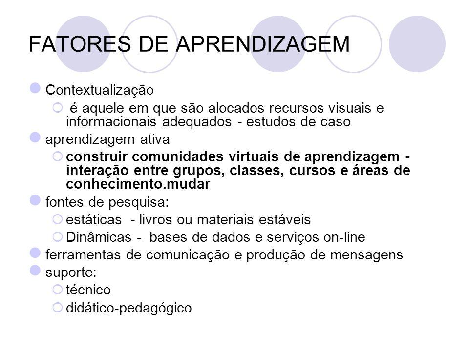 FATORES DE APRENDIZAGEM Contextualização é aquele em que são alocados recursos visuais e informacionais adequados - estudos de caso aprendizagem ativa