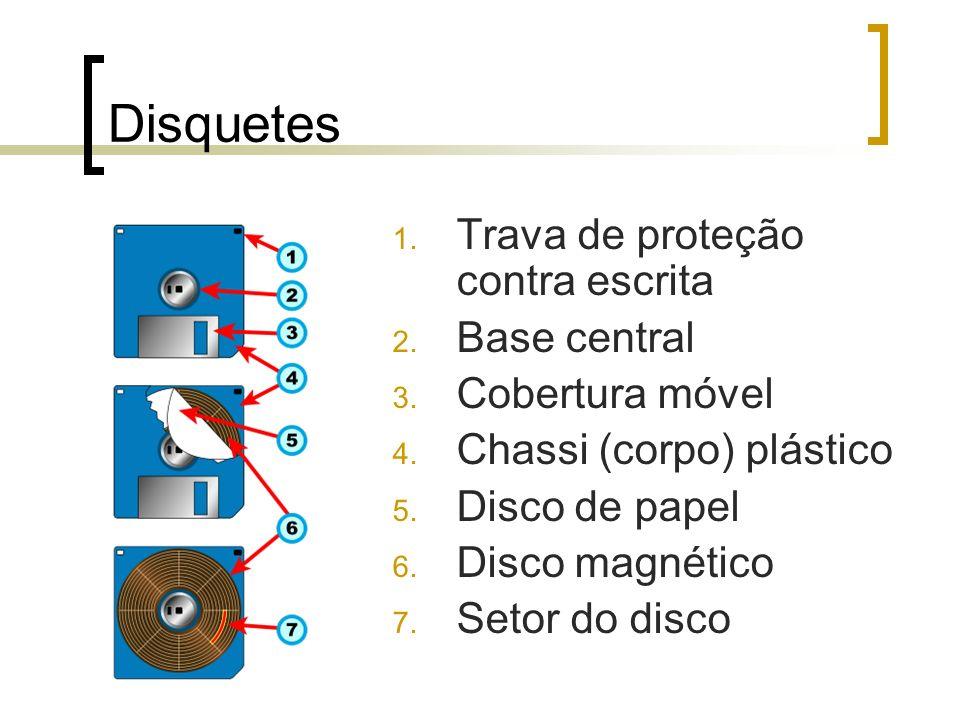 Disquetes 1. Trava de proteção contra escrita 2. Base central 3. Cobertura móvel 4. Chassi (corpo) plástico 5. Disco de papel 6. Disco magnético 7. Se