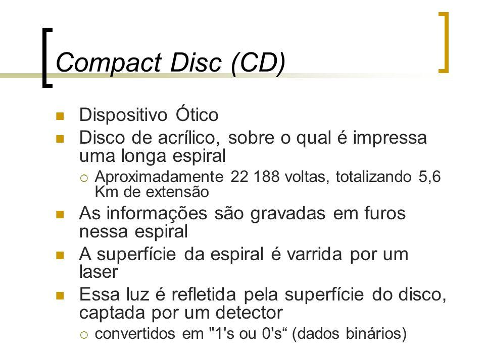 Compact Disc (CD) Dispositivo Ótico Disco de acrílico, sobre o qual é impressa uma longa espiral Aproximadamente 22 188 voltas, totalizando 5,6 Km de