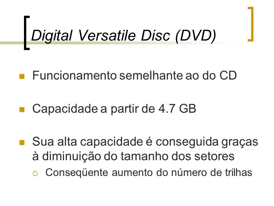 Digital Versatile Disc (DVD) Funcionamento semelhante ao do CD Capacidade a partir de 4.7 GB Sua alta capacidade é conseguida graças à diminuição do t
