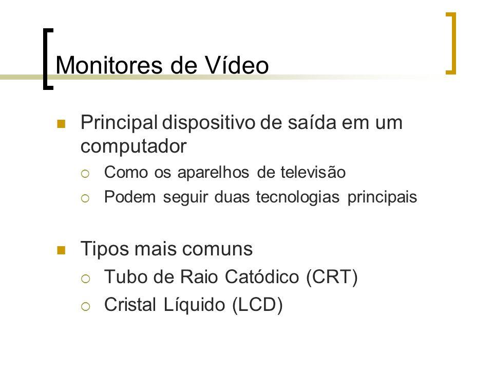 Monitores de Vídeo Principal dispositivo de saída em um computador Como os aparelhos de televisão Podem seguir duas tecnologias principais Tipos mais