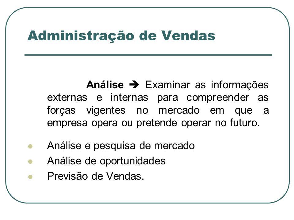 Administração de Vendas Análise Examinar as informações externas e internas para compreender as forças vigentes no mercado em que a empresa opera ou p