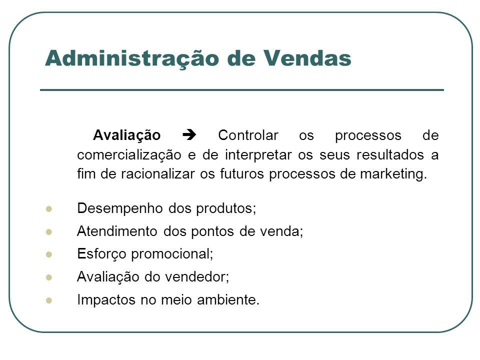 Administração de Vendas Avaliação Controlar os processos de comercialização e de interpretar os seus resultados a fim de racionalizar os futuros proce
