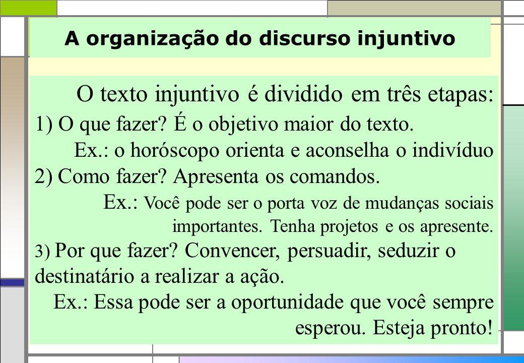 A organização do discurso injuntivo O texto injuntivo é dividido em três etapas: 1) O que fazer? É o objetivo maior do texto. Ex.: o horóscopo orienta