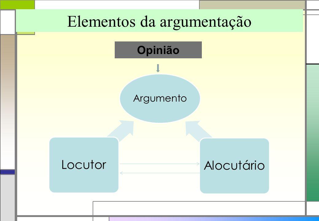 Argumento LocutorAlocutário Elementos da argumentação Opinião