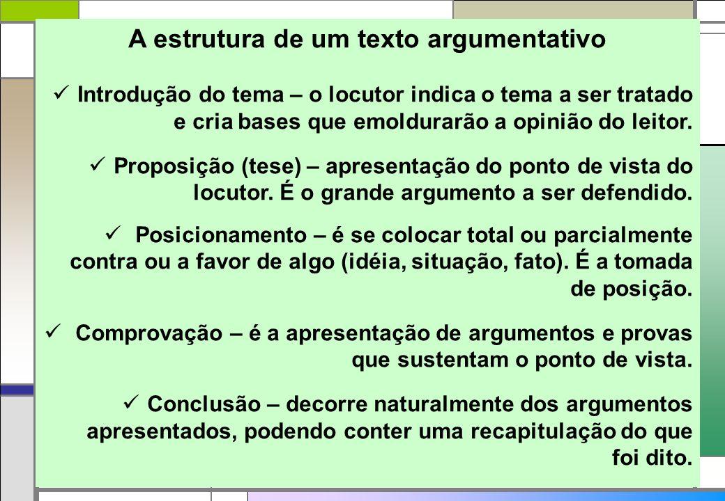 A estrutura de um texto argumentativo Introdução do tema – o locutor indica o tema a ser tratado e cria bases que emoldurarão a opinião do leitor. Pro