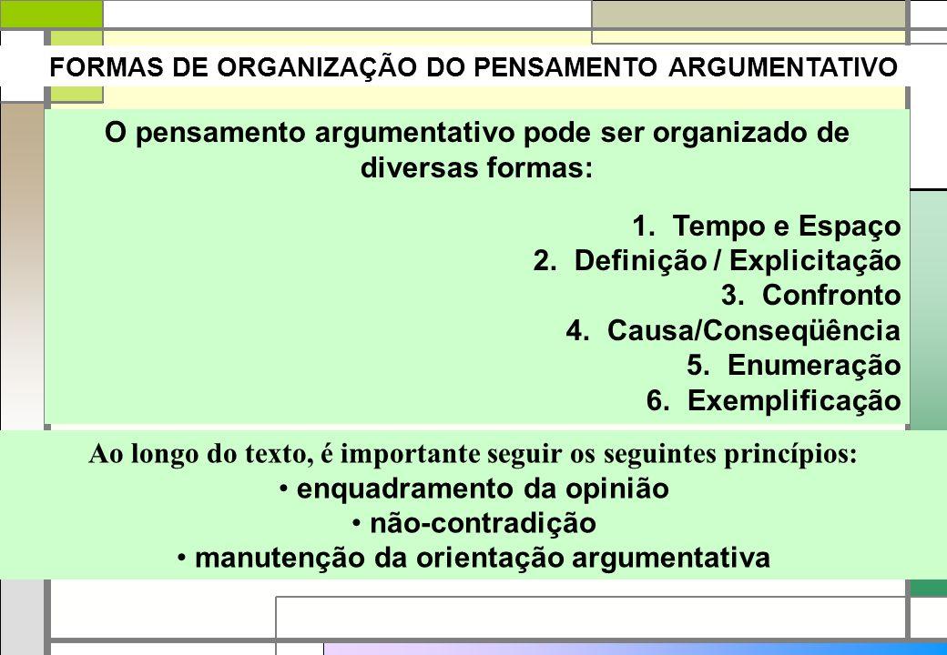 O pensamento argumentativo pode ser organizado de diversas formas: 1. Tempo e Espaço 2. Definição / Explicitação 3. Confronto 4. Causa/Conseqüência 5.