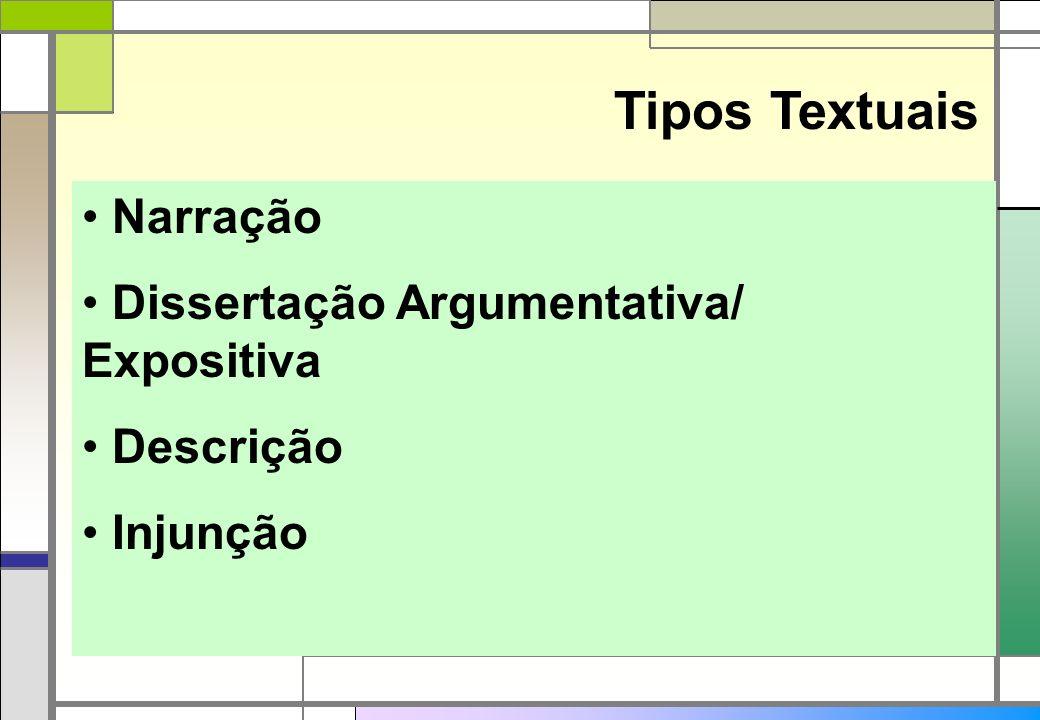 Tipos Textuais Narração Dissertação Argumentativa/ Expositiva Descrição Injunção