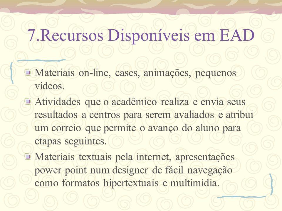 7.Recursos Disponíveis em EAD Materiais on-line, cases, animações, pequenos vídeos. Atividades que o acadêmico realiza e envia seus resultados a centr