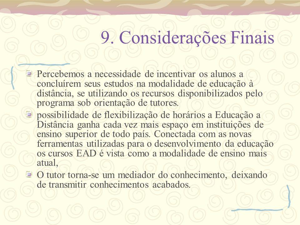 9. Considerações Finais Percebemos a necessidade de incentivar os alunos a concluírem seus estudos na modalidade de educação à distância, se utilizand