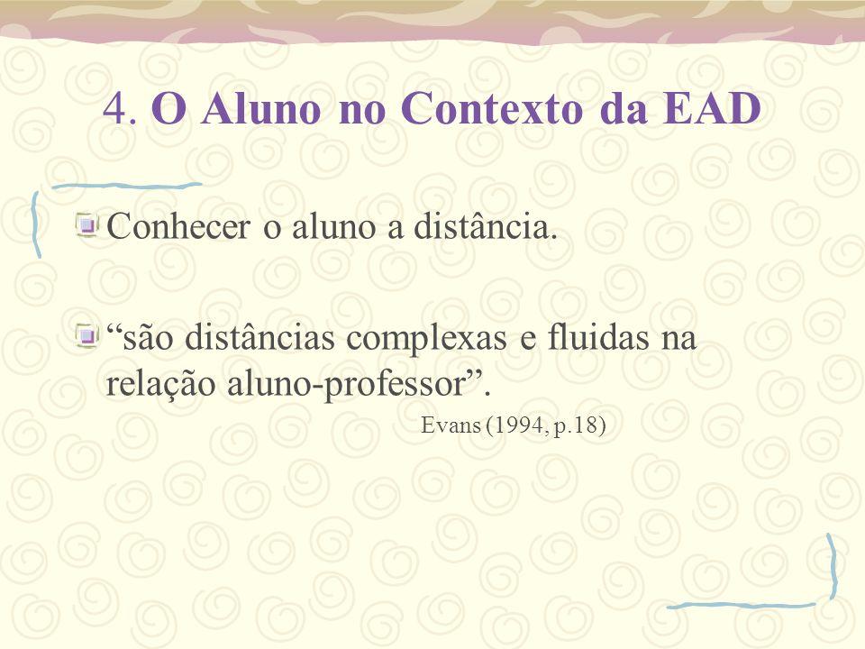 4. O Aluno no Contexto da EAD Conhecer o aluno a distância. são distâncias complexas e fluidas na relação aluno-professor. Evans (1994, p.18)