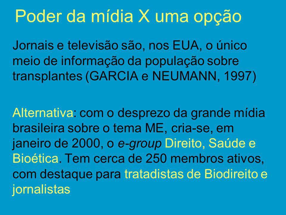 Poder da mídia X uma opção Jornais e televisão são, nos EUA, o único meio de informação da população sobre transplantes (GARCIA e NEUMANN, 1997) Alter