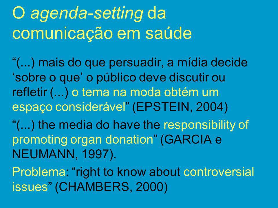 O agenda-setting da comunicação em saúde (...) mais do que persuadir, a mídia decide sobre o que o público deve discutir ou refletir (...) o tema na m
