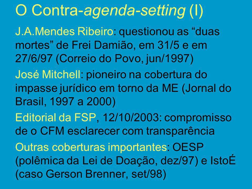 O Contra-agenda-setting (I) J.A.Mendes Ribeiro: questionou as duas mortes de Frei Damião, em 31/5 e em 27/6/97 (Correio do Povo, jun/1997) José Mitche
