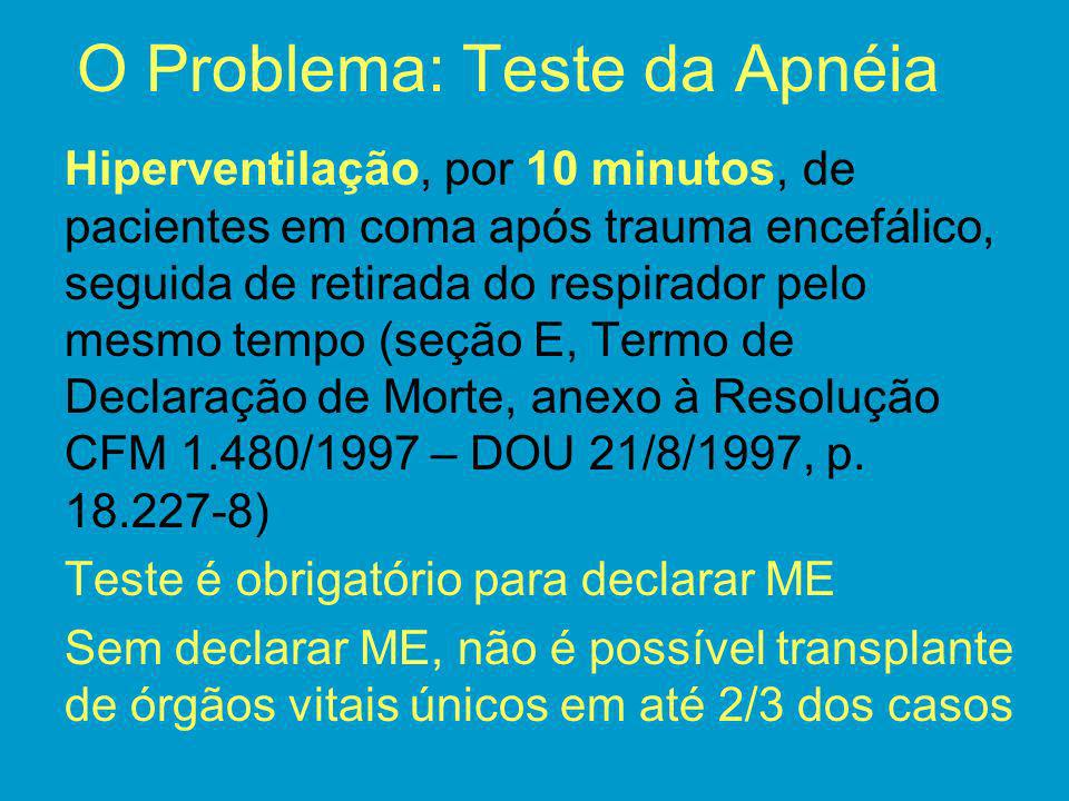 O Problema: Teste da Apnéia Hiperventilação, por 10 minutos, de pacientes em coma após trauma encefálico, seguida de retirada do respirador pelo mesmo