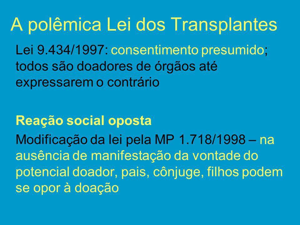 A polêmica Lei dos Transplantes Lei 9.434/1997: consentimento presumido; todos são doadores de órgãos até expressarem o contrário Reação social oposta