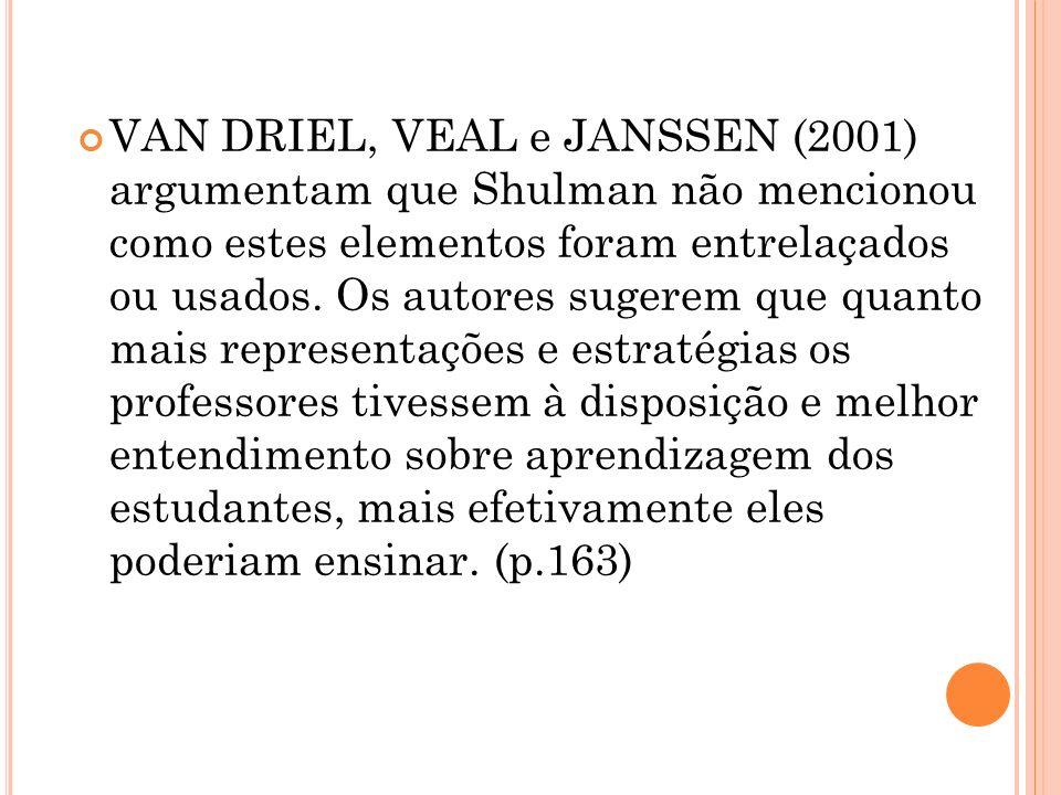 VAN DRIEL, VEAL e JANSSEN (2001) argumentam que Shulman não mencionou como estes elementos foram entrelaçados ou usados. Os autores sugerem que quanto