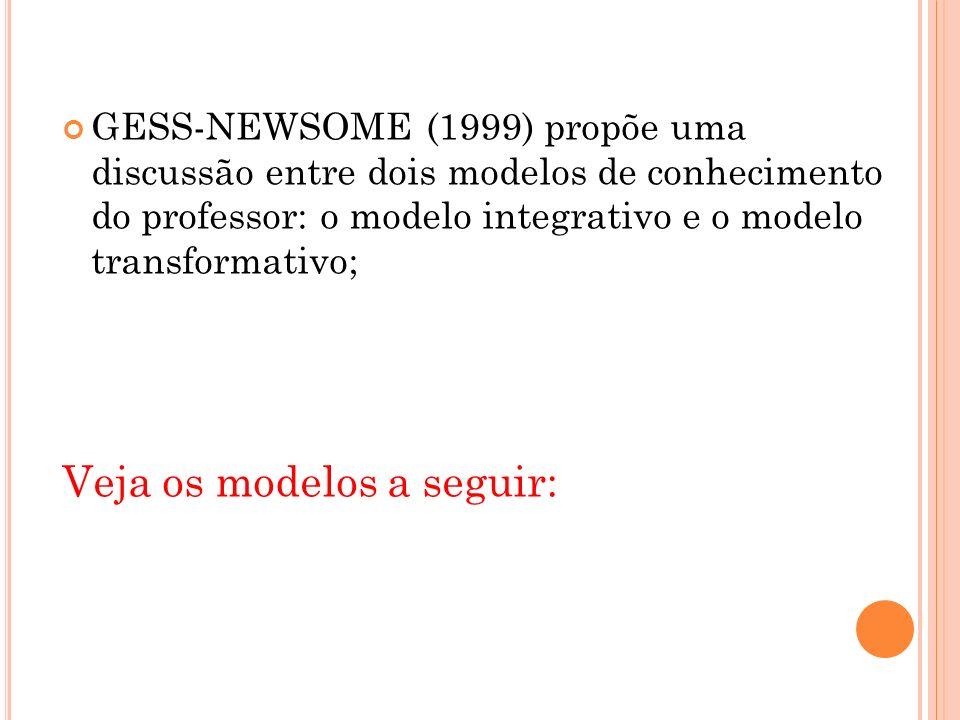 GESS-NEWSOME (1999) propõe uma discussão entre dois modelos de conhecimento do professor: o modelo integrativo e o modelo transformativo; Veja os mode