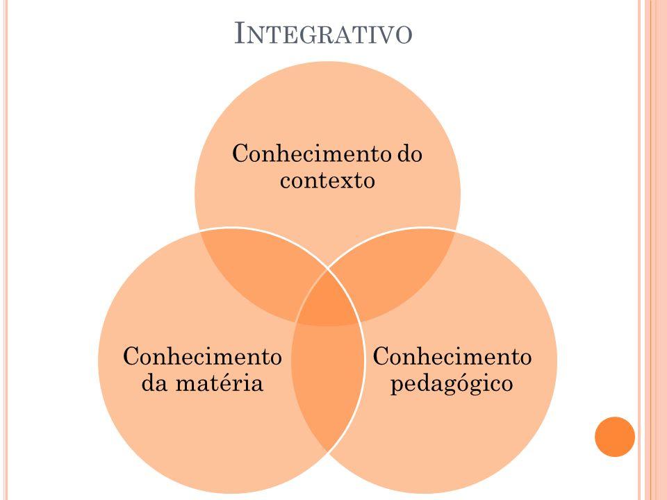I NTEGRATIVO Conhecimento do contexto Conhecimento pedagógico Conhecimento da matéria
