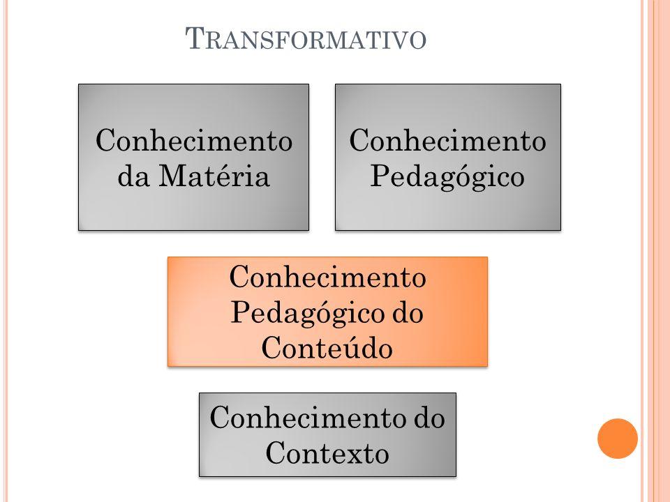 Conhecimento da Matéria Conhecimento Pedagógico Conhecimento Pedagógico do Conteúdo Conhecimento do Contexto T RANSFORMATIVO