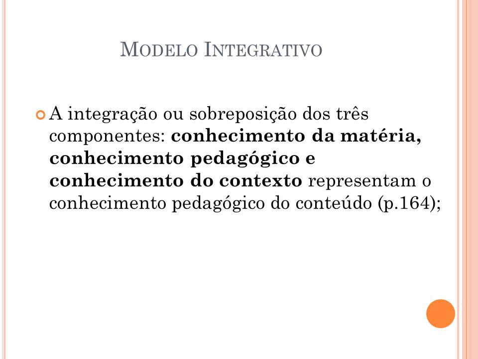 M ODELO I NTEGRATIVO A integração ou sobreposição dos três componentes: conhecimento da matéria, conhecimento pedagógico e conhecimento do contexto re