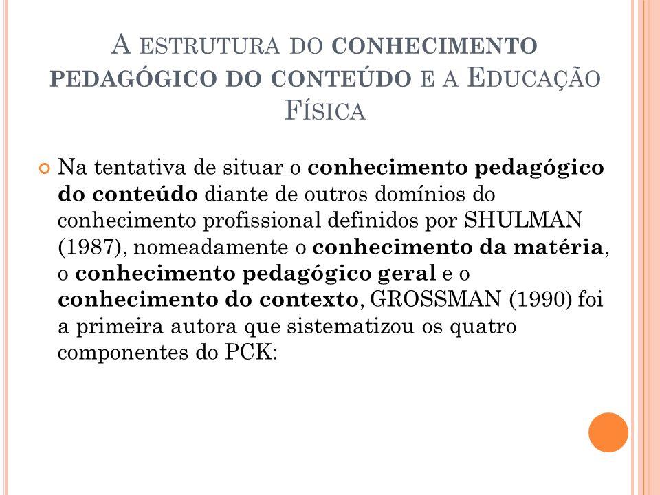 A ESTRUTURA DO CONHECIMENTO PEDAGÓGICO DO CONTEÚDO E A E DUCAÇÃO F ÍSICA Na tentativa de situar o conhecimento pedagógico do conteúdo diante de outros