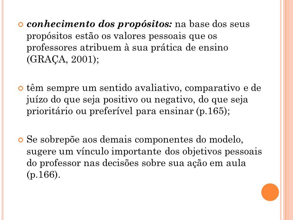 conhecimento dos propósitos: na base dos seus propósitos estão os valores pessoais que os professores atribuem à sua prática de ensino (GRAÇA, 2001);