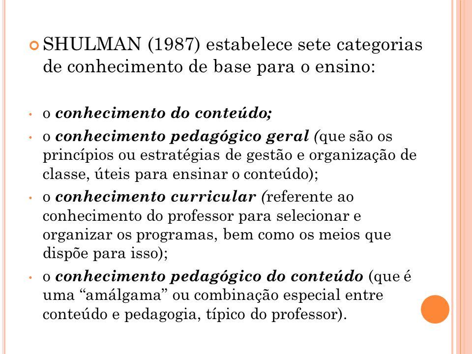 SHULMAN (1987) estabelece sete categorias de conhecimento de base para o ensino: o conhecimento do conteúdo; o conhecimento pedagógico geral ( que são