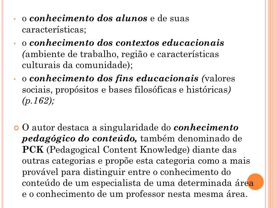 o conhecimento dos alunos e de suas características; o conhecimento dos contextos educacionais ( ambiente de trabalho, região e características cultur