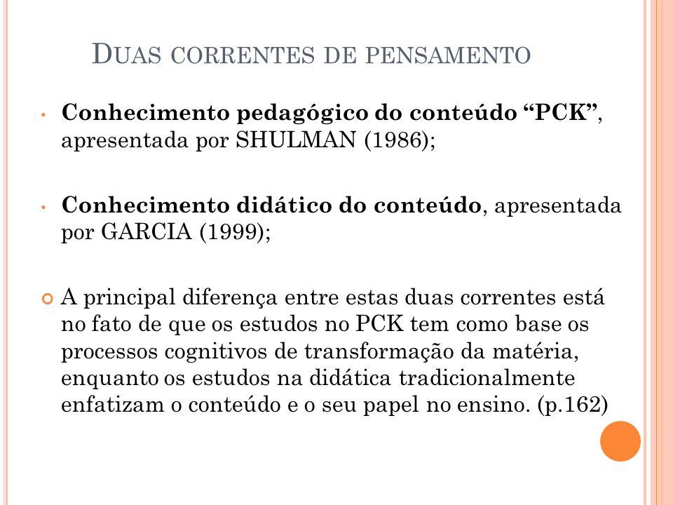 D UAS CORRENTES DE PENSAMENTO Conhecimento pedagógico do conteúdo PCK, apresentada por SHULMAN (1986); Conhecimento didático do conteúdo, apresentada
