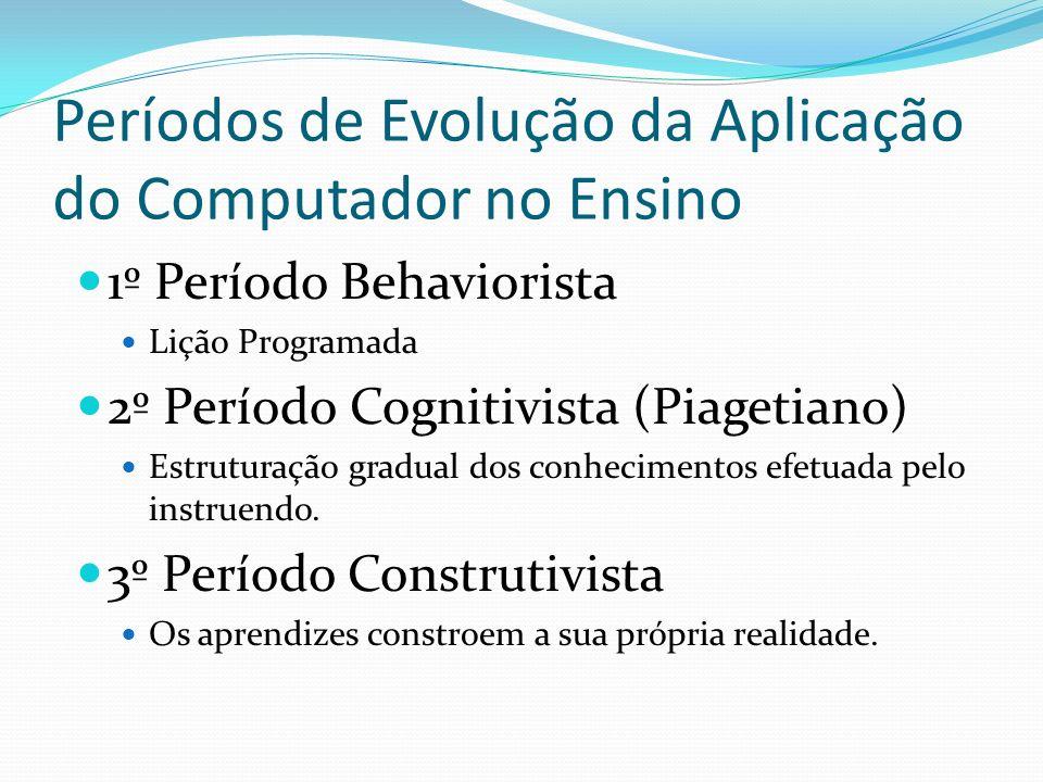 Períodos de Evolução da Aplicação do Computador no Ensino 1º Período Behaviorista Lição Programada 2º Período Cognitivista (Piagetiano) Estruturação g