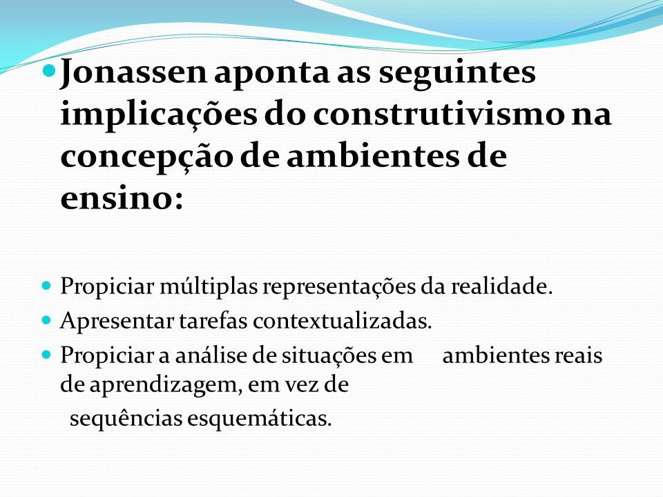 Jonassen aponta as seguintes implicações do construtivismo na concepção de ambientes de ensino: Propiciar múltiplas representações da realidade. Apres