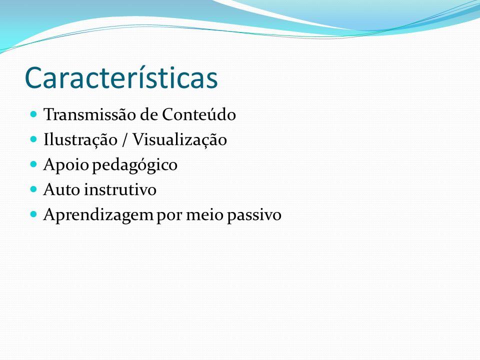 Características Transmissão de Conteúdo Ilustração / Visualização Apoio pedagógico Auto instrutivo Aprendizagem por meio passivo