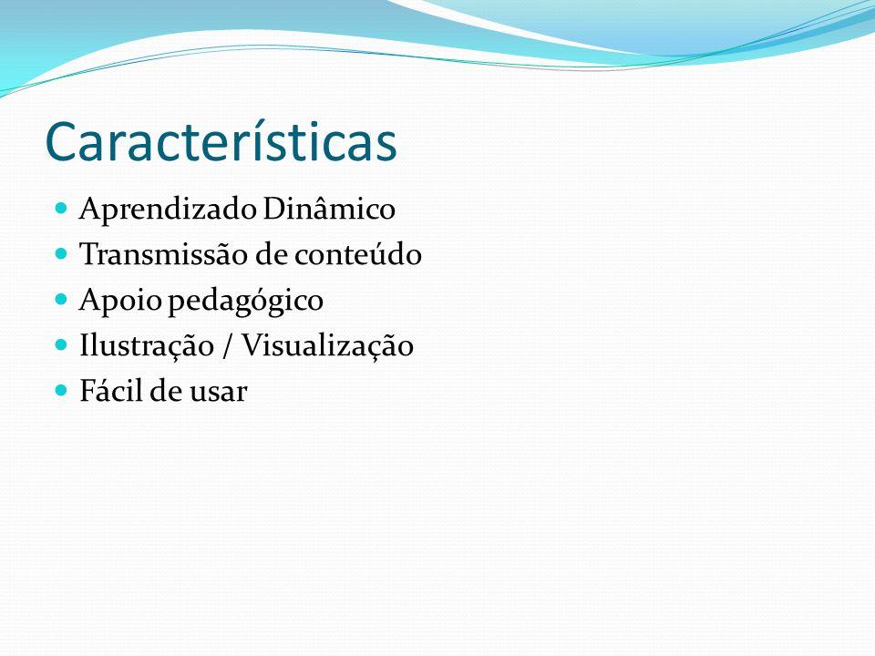 Características Aprendizado Dinâmico Transmissão de conteúdo Apoio pedagógico Ilustração / Visualização Fácil de usar
