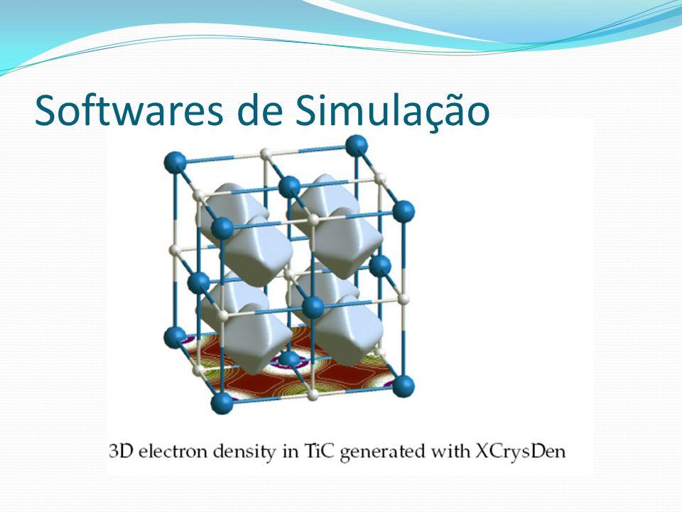 Softwares de Simulação