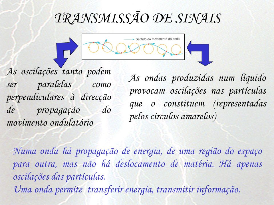 As ondas produzidas num líquido provocam oscilações nas partículas que o constituem (representadas pelos círculos amarelos) TRANSMISSÃO DE SINAIS As o