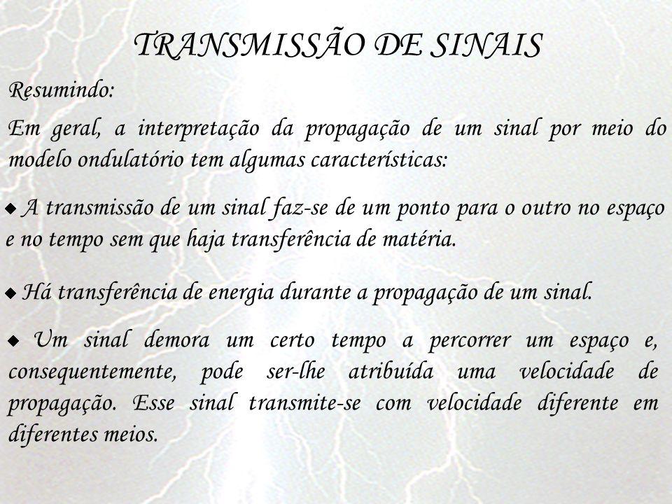 TRANSMISSÃO DE SINAIS Resumindo: Em geral, a interpretação da propagação de um sinal por meio do modelo ondulatório tem algumas características: A tra