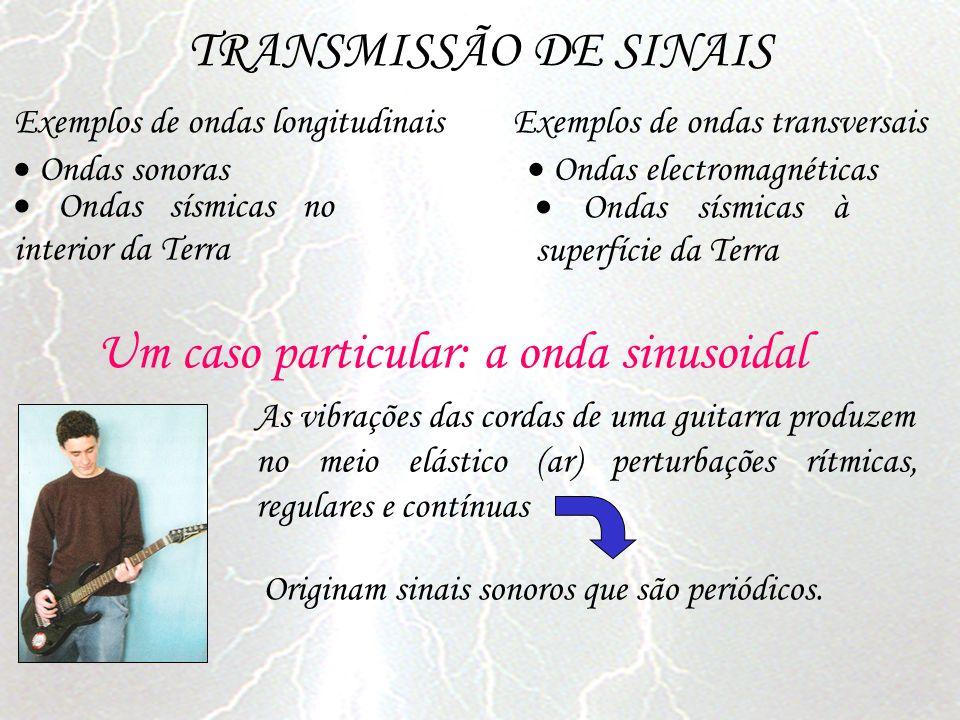 TRANSMISSÃO DE SINAIS Exemplos de ondas longitudinais Ondas sonoras Ondas sísmicas no interior da Terra Exemplos de ondas transversais Ondas electroma