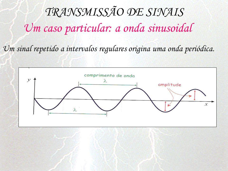 TRANSMISSÃO DE SINAIS Um caso particular: a onda sinusoidal Um sinal repetido a intervalos regulares origina uma onda periódica.