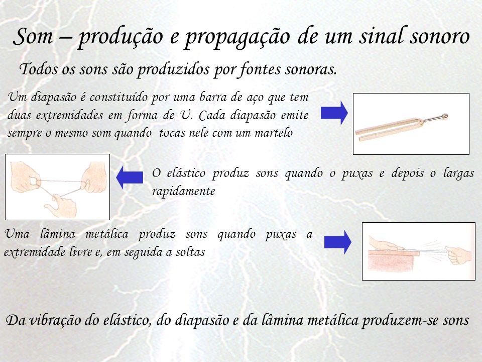 Som – produção e propagação de um sinal sonoro Todos os sons são produzidos por fontes sonoras. Um diapasão é constituído por uma barra de aço que tem